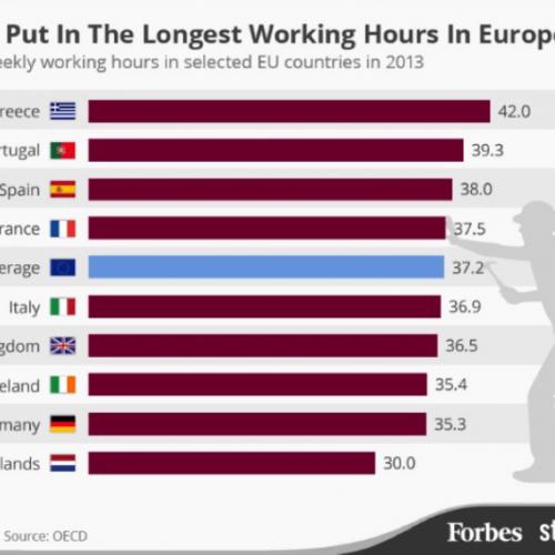 IMF'e Borç Verecek Türkiye Yunanistan'ın Borcunu mu Ödeyecek?
